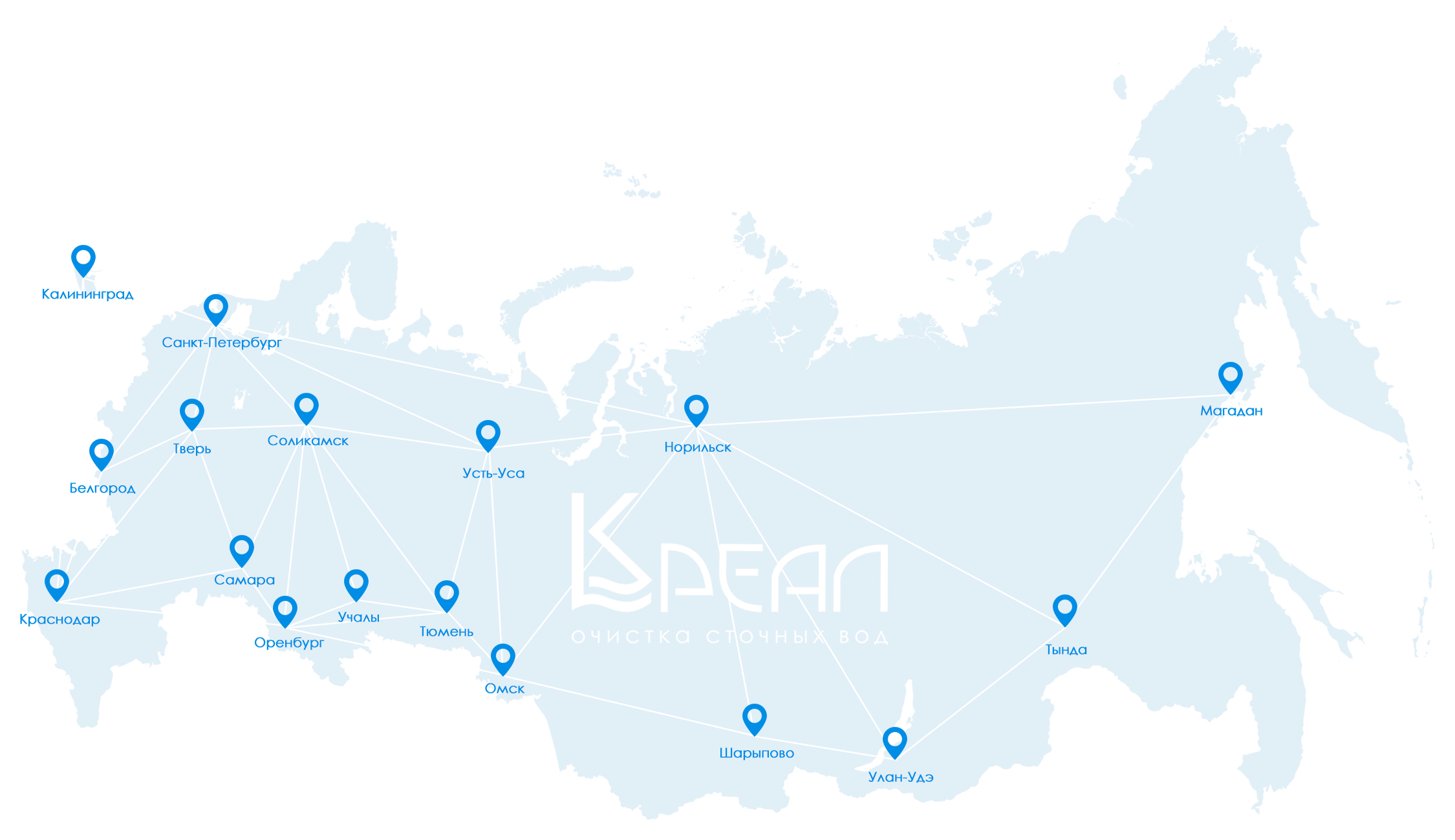 карта продукции креал
